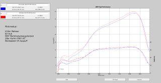 Stuffer for RD350 reed valve 40x34mm